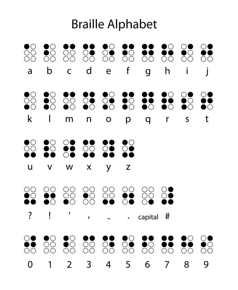 International Braille day